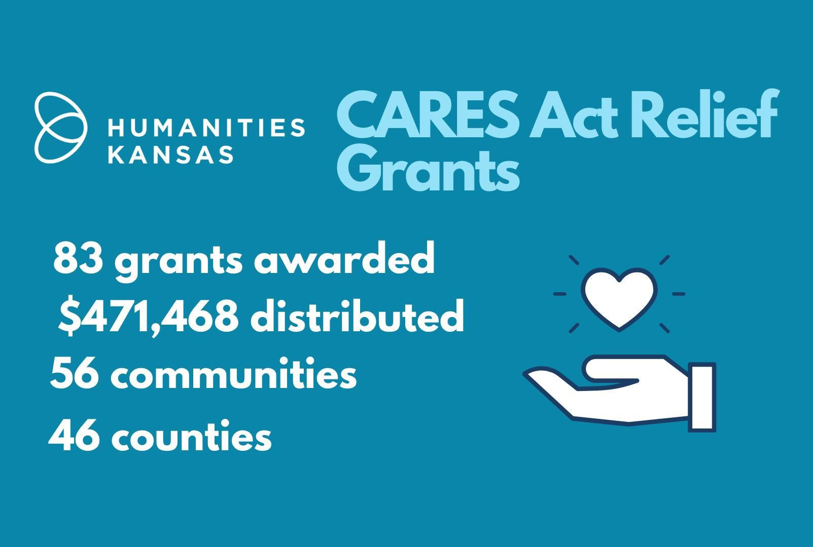 Humanities Kansas CARES Act Relief Grants Infographic. 83 grants awarded, $471,468 distributed, 56 communities, 46 counties. Graphic image of an outstretched hand with a heart above it.